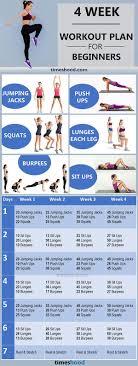 workout plans for beginners at home 4 week workout plan for beginners at home without any equipment
