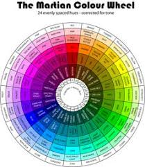 colors guide time on comment and wheels
