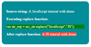 javascript tutorial demo javascript replace method to change strings with 6 demos a z tech