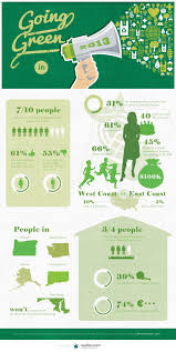 interesting statistics on eco friendly housing one moms world