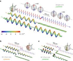 antiferromagnetic domain wall as spin wave polarizer and retarder