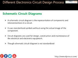 different electronics circuit design process