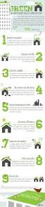 458 best green design images on pinterest design blogs home