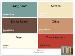 popular paint colors for 2017 27 creative interior design paint colors 2017 rbservis com