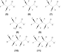 microbial toxicity and biodegradability of perfluorooctane