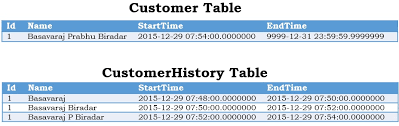 sql 2016 temporal table for system time in sql server 2016 sqlhints com