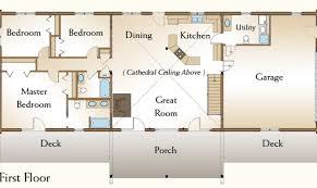 ranch style log home floor plans top 26 photos ideas for ranch style log home floor plans house