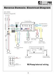 well pump wiring diagram efcaviation com
