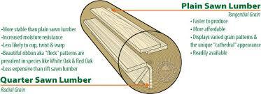 is quarter sawn wood more expensive sawn lumber quarter sawn vs plain sawn vs rift sawn