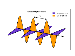 Wisconsin How Fast Do Radio Waves Travel images Chapter 18 electromagnetic spectrum light ppt video online jpg