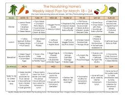 thanksgiving dinner prayers simple meal plan monday march 18 u201331 the nourishing home