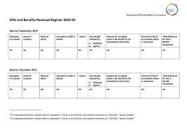 gift register gift register 2015 16 queensland mental health commission