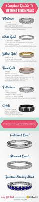mens wedding ring guide lovely mens wedding band metal comparison ricksalerealty