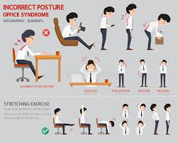 posture bureau incorrect de posture et de bureau infographic illustration