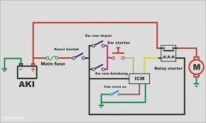 gambar sketsa yamaha byson kumpulan gambar wiring diagram