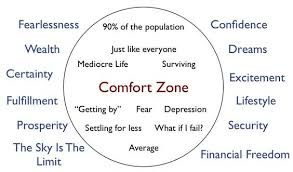 What Is Comfort Zone Mean 11 Best Success Images On Pinterest Words Thoughts And Comfort Zone