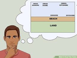 Oregon Tide Tables How To Read Tide Tables 13 Steps With Pictures Wikihow