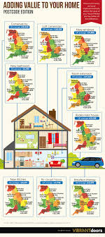 uk home make value infographics mania