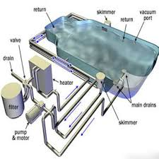 swimming pool piping design swimming pool plumbing design nifty