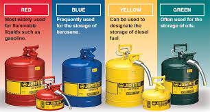 fuel cans color codes cheat sheet by davidpol download free from