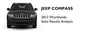 compass jeep 2012 jeep compass 2012 full year analysis fiat group u0027s world