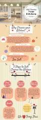 1608 best feng shui my home and life images on pinterest feng salt cleansing the kitchen feng shui