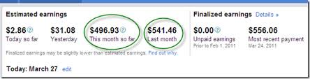 adsense cpc must read how to increase adsense cpc simple tips