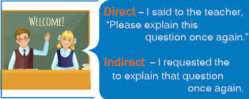 direct u0026 indirect speech rules u0026 examples english tutorvista com