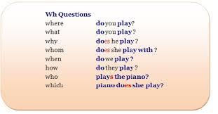 grammar worm wh questions present tense