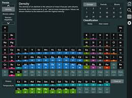 Royal Society Of Chemistry Periodic Table Periodic Table On The App Store