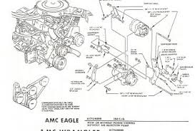 5 3 liter chevy engine diagram 28 images chevrolet 3 4 engine