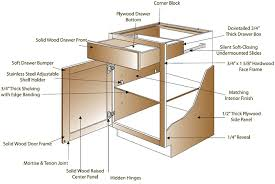 Kitchen Cabinet Construction by Construction Details Custom Color New Modern Affordable