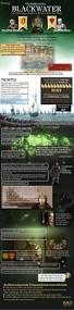 Wildfire Under King S Landing by Main Spoilers Infographic About The Greatest Battle Until Now In