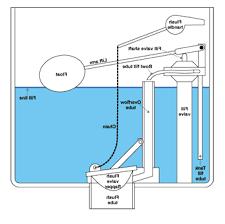 Eljer Toilet Tanks Jacuzzi Toilet Tank Lid Full Size Of Toilets Fix Rumbling Toilet