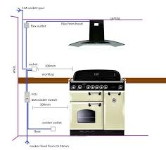 electric cooker wiring diagram home wiring diagram wiring diagram