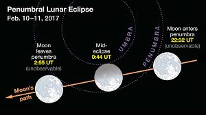 solar and lunar eclipses in 2017 sky u0026 telescope