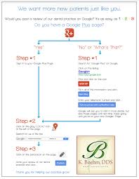 Review Us On Google Drboehm Howtogoogle Jpg