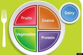 the usda food guide pyramid is now a plate organic authority