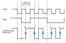 how to determine the equipment necessary for a profibus pa network