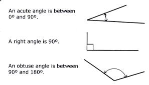 Interior And Exterior Angles Worksheet Year 8 Angles