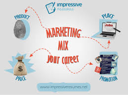 apply marketing tools to your resume chapter i u2013 marketing mix