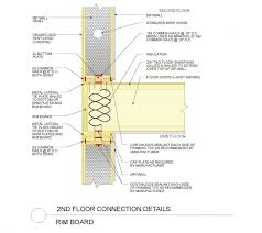 sip floor plans sips construction details sipa structual insulated panel