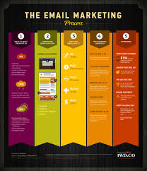 marketing design 8 ways to spice up your email marketing tips and tricks