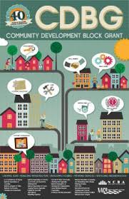 community development block grant cdbg and home programs city