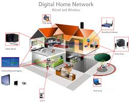 home computer networking wired wifi network den haag