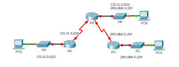 tutorial cisco packet tracer 5 3 seeseenayy ccnav2 completed packet tracer 8 4 1 2