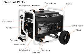 amazon com pulsar pg4500b 4500w peak 3500w rated portable dual
