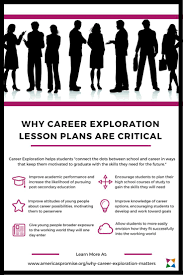 naviance resume builder best 25 career exploration ideas on pinterest career counseling career exploration lesson plans you ll love