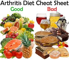 best 25 arthritis diet ideas on pinterest inflammatory