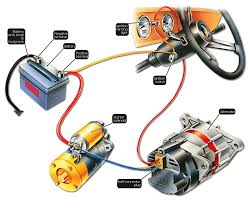 wiring diagrams alternator to battery wiring diagram alternator